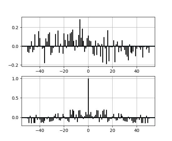 pyplot — Matplotlib 2 0 0 documentation